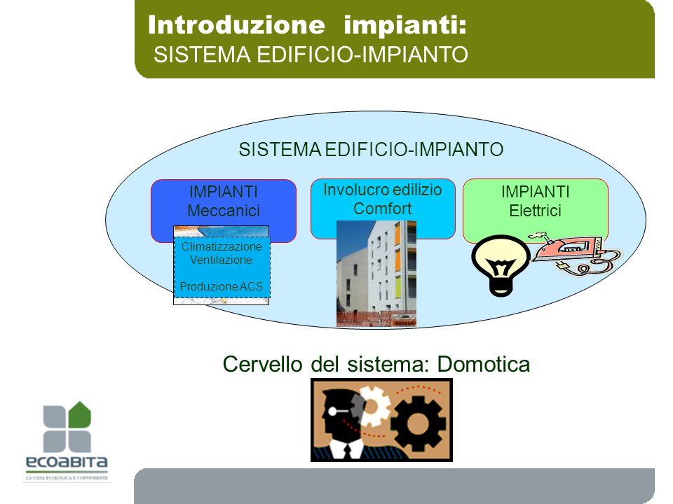 Introduzione impianti: SISTEMA EDIFICIO-IMPIANTO Cervello del sistema: Domotica Involucro edilizio Comfort IMPIANTI Elettrici SISTEMA EDIFICIO-IMPIANT