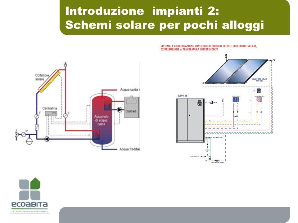 Introduzione impianti 2: Schemi solare per pochi alloggi