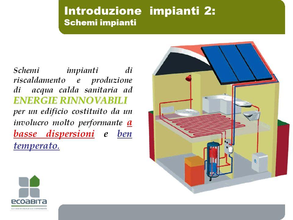 Introduzione impianti 2: Schemi impianti ENERGIE RINNOVABILI Schemi impianti di riscaldamento e produzione di acqua calda sanitaria ad ENERGIE RINNOVA