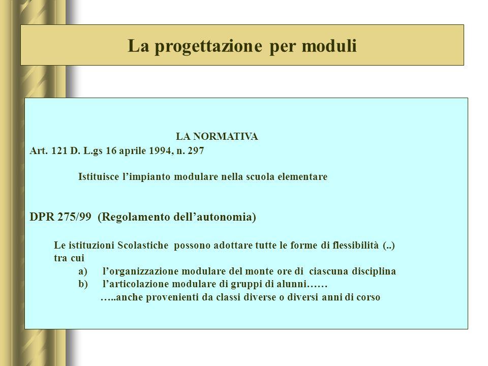 La progettazione per moduli LA NORMATIVA L.