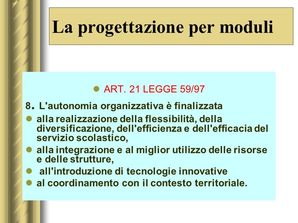 ART.21 LEGGE 59/97- Autonomia organizzativa 8.