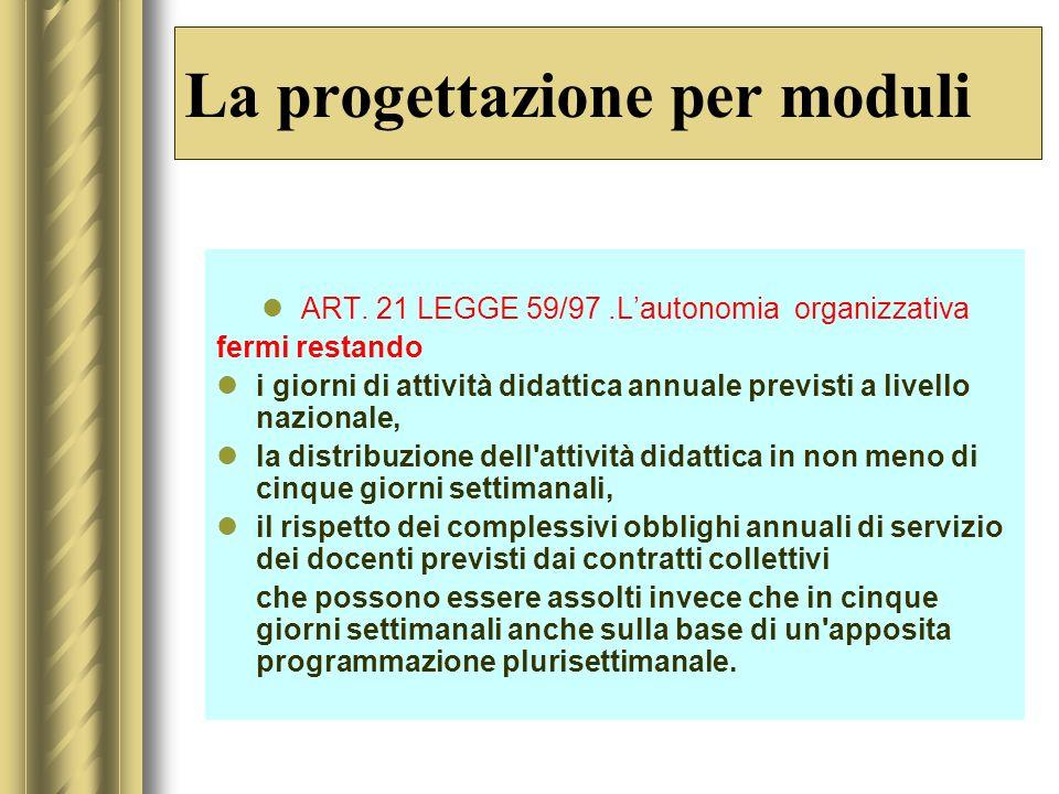 ART.21 LEGGE 59/97 - Lautonomia didattica 9.