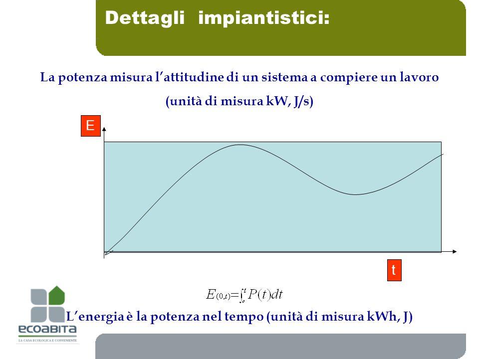 Dettagli impiantistici: La potenza misura lattitudine di un sistema a compiere un lavoro (unità di misura kW, J/s) Lenergia è la potenza nel tempo (un