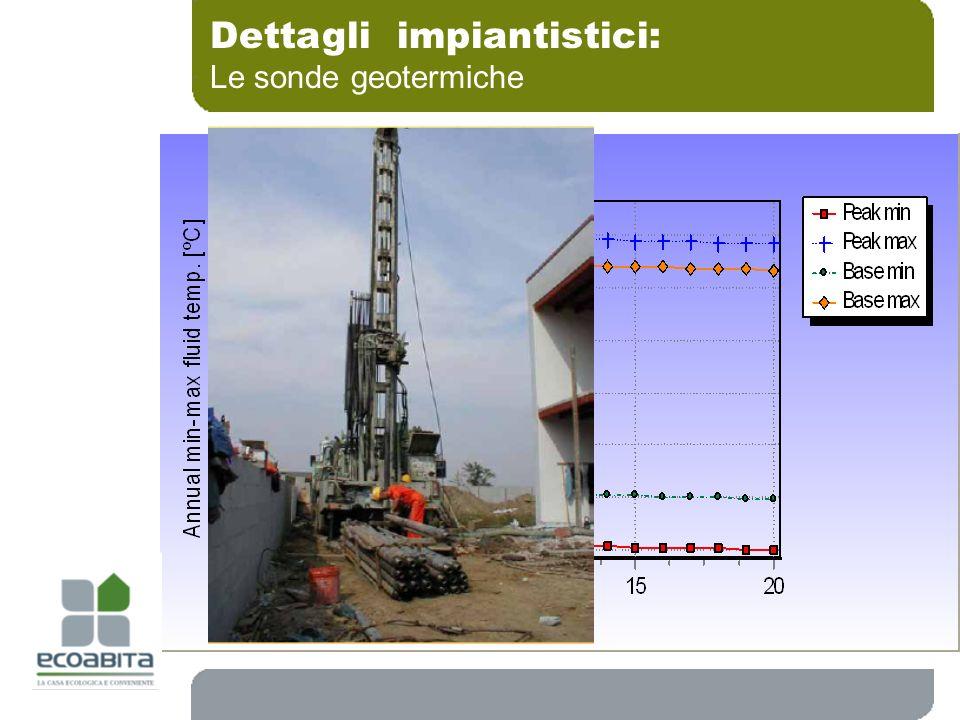 Dettagli impiantistici: Le sonde geotermiche