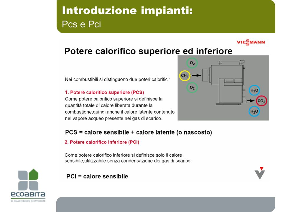 Introduzione impianti: Pcs e Pci