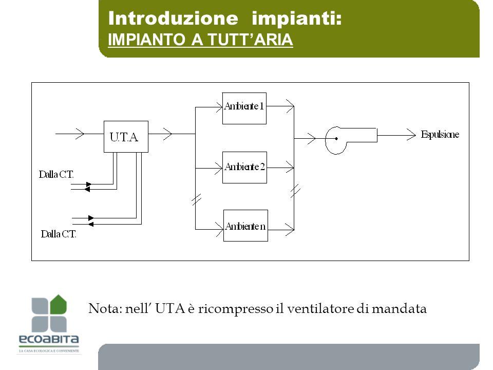 Introduzione impianti: IMPIANTO A TUTTARIA Nota: nell UTA è ricompresso il ventilatore di mandata