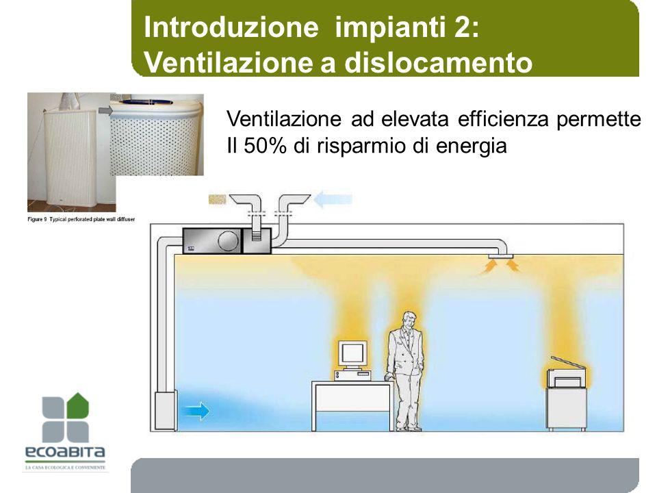 Introduzione impianti 2: Ventilazione a dislocamento Ventilazione ad elevata efficienza permette Il 50% di risparmio di energia