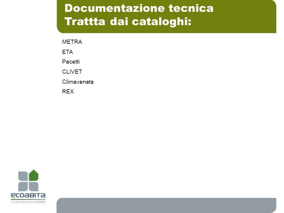 Documentazione tecnica Trattta dai cataloghi: METRA ETA Pacetti CLIVET Climaveneta REX