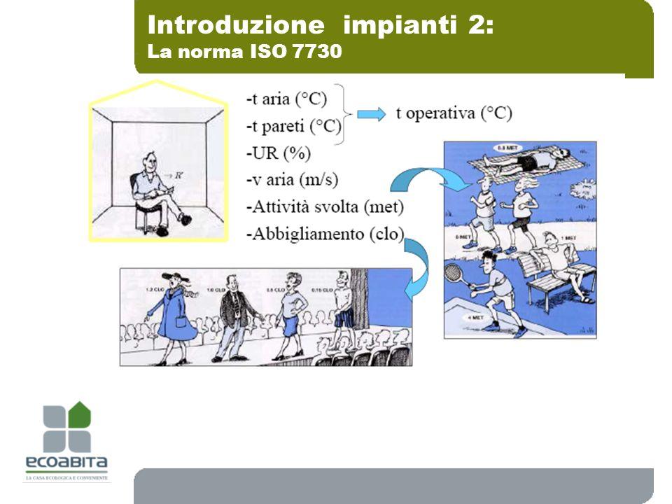 La norma ISO 7730 Introduzione impianti 2: I parametri che, influenzando gli scambi termici tra individuo e ambiente, determinano le condizioni di ben