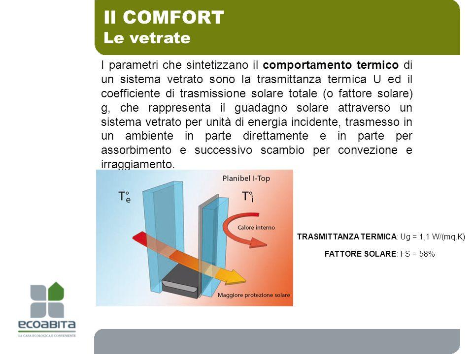 Il COMFORT Le vetrate I parametri che sintetizzano il comportamento termico di un sistema vetrato sono la trasmittanza termica U ed il coefficiente di