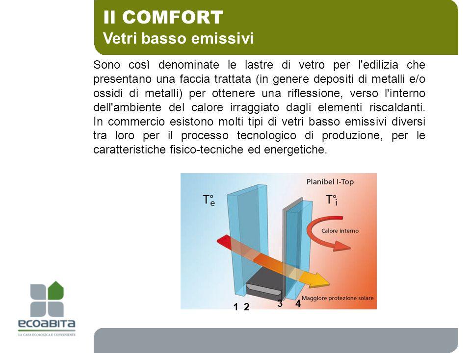 Vetri basso emissivi Il COMFORT Sono così denominate le lastre di vetro per l'edilizia che presentano una faccia trattata (in genere depositi di metal