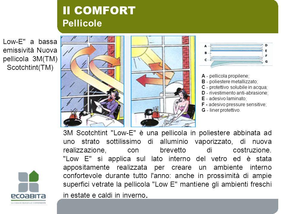 Pellicole Il COMFORT Low-E