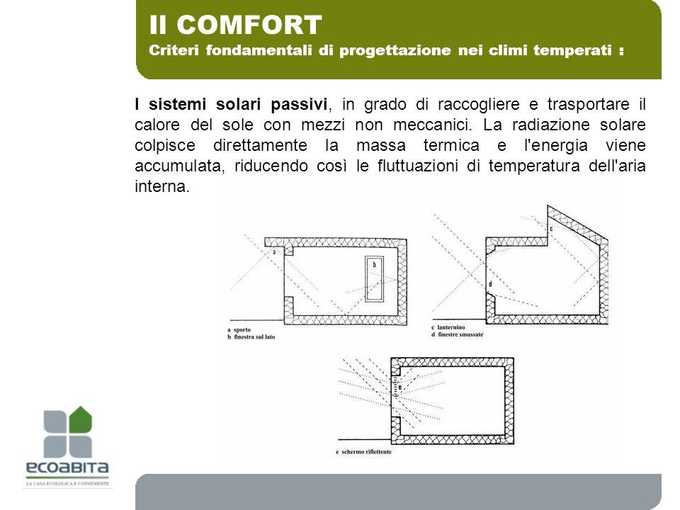 Criteri fondamentali di progettazione nei climi temperati : Il COMFORT I sistemi solari passivi, in grado di raccogliere e trasportare il calore del s