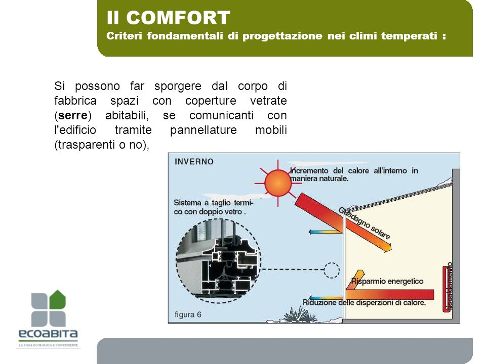 Criteri fondamentali di progettazione nei climi temperati : Il COMFORT Si possono far sporgere dal corpo di fabbrica spazi con coperture vetrate (serr