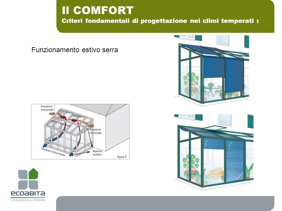 Criteri fondamentali di progettazione nei climi temperati : Il COMFORT Funzionamento estivo serra