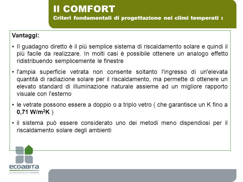 Criteri fondamentali di progettazione nei climi temperati : Il COMFORT Vantaggi: Il guadagno diretto è il più semplice sistema di riscaldamento solare