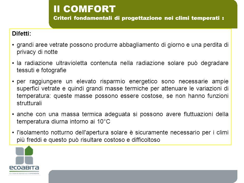 Criteri fondamentali di progettazione nei climi temperati : Il COMFORT Difetti: grandi aree vetrate possono produrre abbagliamento di giorno e una per