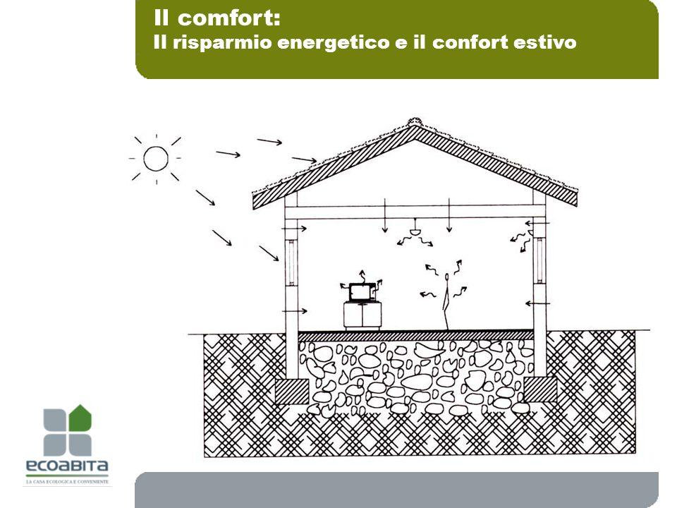 Il comfort: Il risparmio energetico e il confort estivo