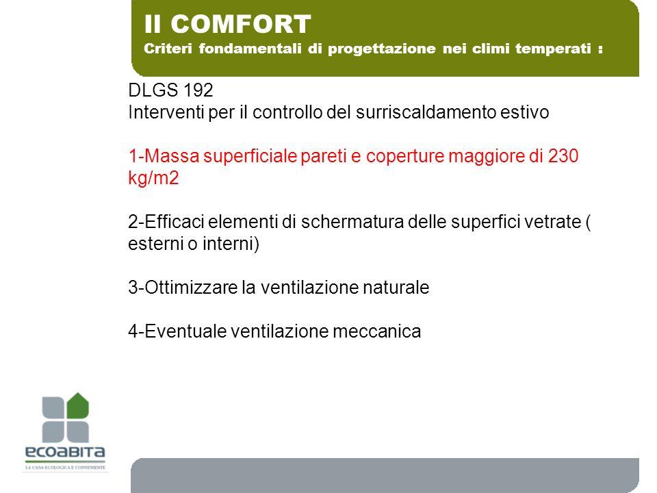 Criteri fondamentali di progettazione nei climi temperati : Il COMFORT DLGS 192 Interventi per il controllo del surriscaldamento estivo 1-Massa superf