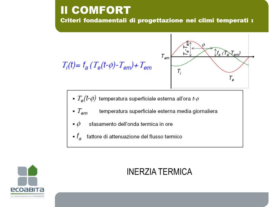 Criteri fondamentali di progettazione nei climi temperati : INERZIA TERMICA Il COMFORT