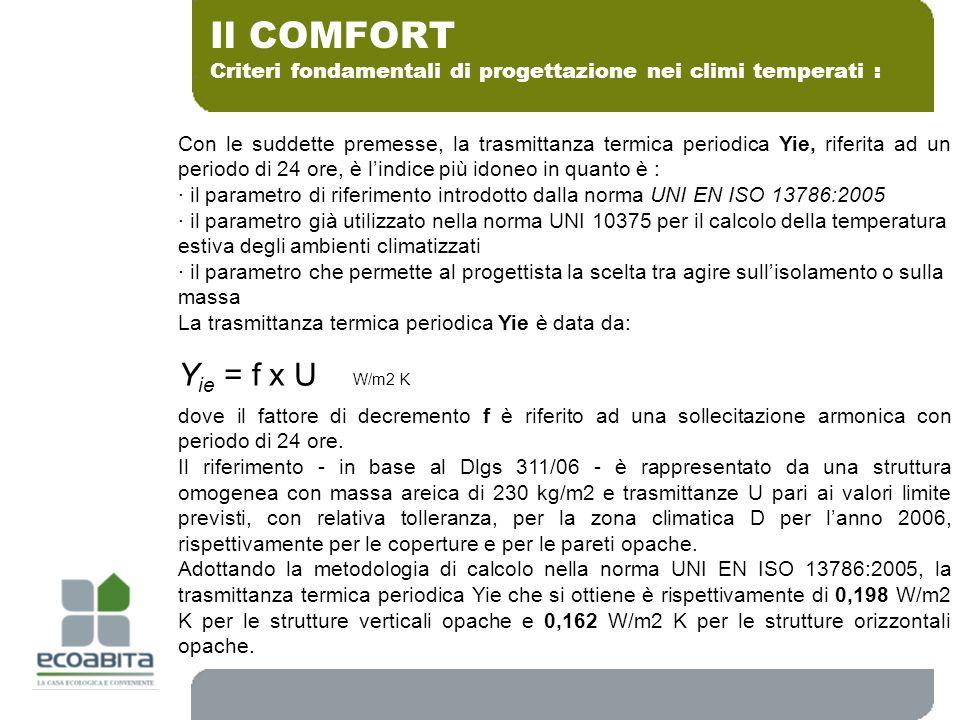 Criteri fondamentali di progettazione nei climi temperati : Il COMFORT Con le suddette premesse, la trasmittanza termica periodica Yie, riferita ad un