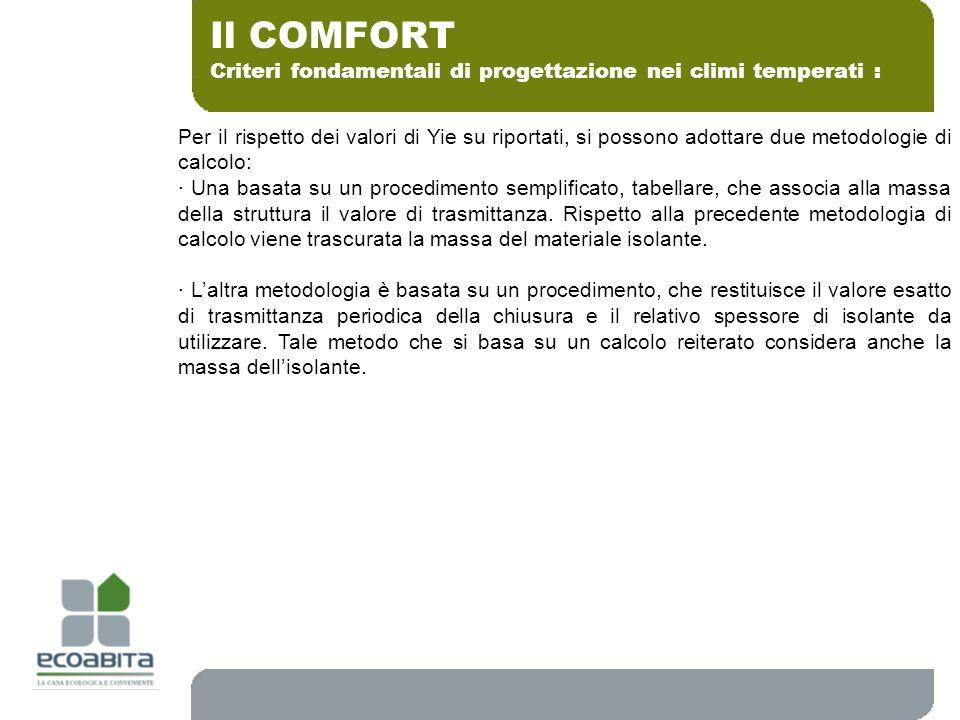 Criteri fondamentali di progettazione nei climi temperati : Il COMFORT Per il rispetto dei valori di Yie su riportati, si possono adottare due metodol