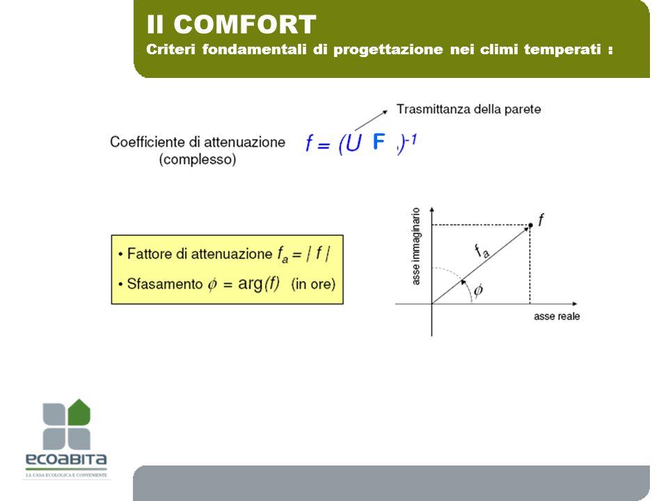Criteri fondamentali di progettazione nei climi temperati : Il COMFORT F