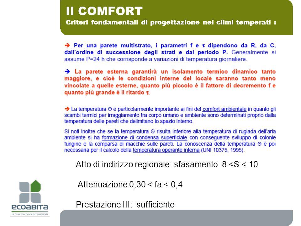 Criteri fondamentali di progettazione nei climi temperati : Il COMFORT Atto di indirizzo regionale: sfasamento 8 <S < 10 Attenuazione 0,30 < fa < 0,4