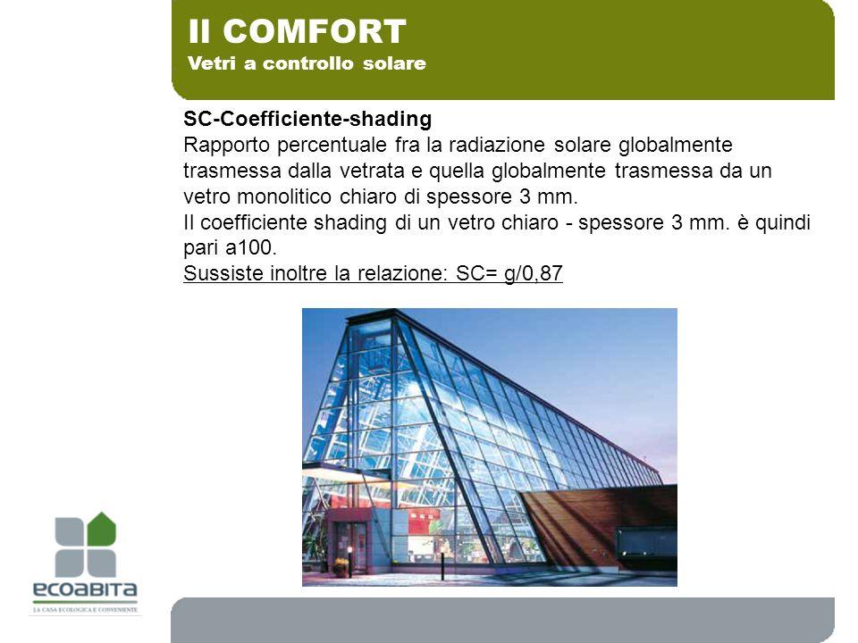 Vetri a controllo solare Il COMFORT SC-Coefficiente-shading Rapporto percentuale fra la radiazione solare globalmente trasmessa dalla vetrata e quella