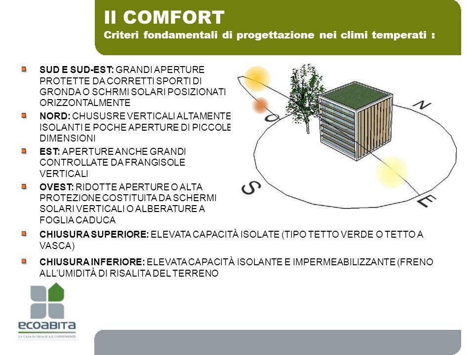 Criteri fondamentali di progettazione nei climi temperati : Il COMFORT SUD E SUD-EST: GRANDI APERTURE PROTETTE DA CORRETTI SPORTI DI GRONDA O SCHRMI S