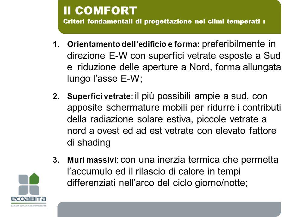Criteri fondamentali di progettazione nei climi temperati : Il COMFORT 1.Orientamento delledificio e forma: preferibilmente in direzione E-W con super