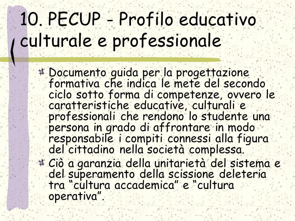 10. PECUP - Profilo educativo culturale e professionale Documento guida per la progettazione formativa che indica le mete del secondo ciclo sotto form