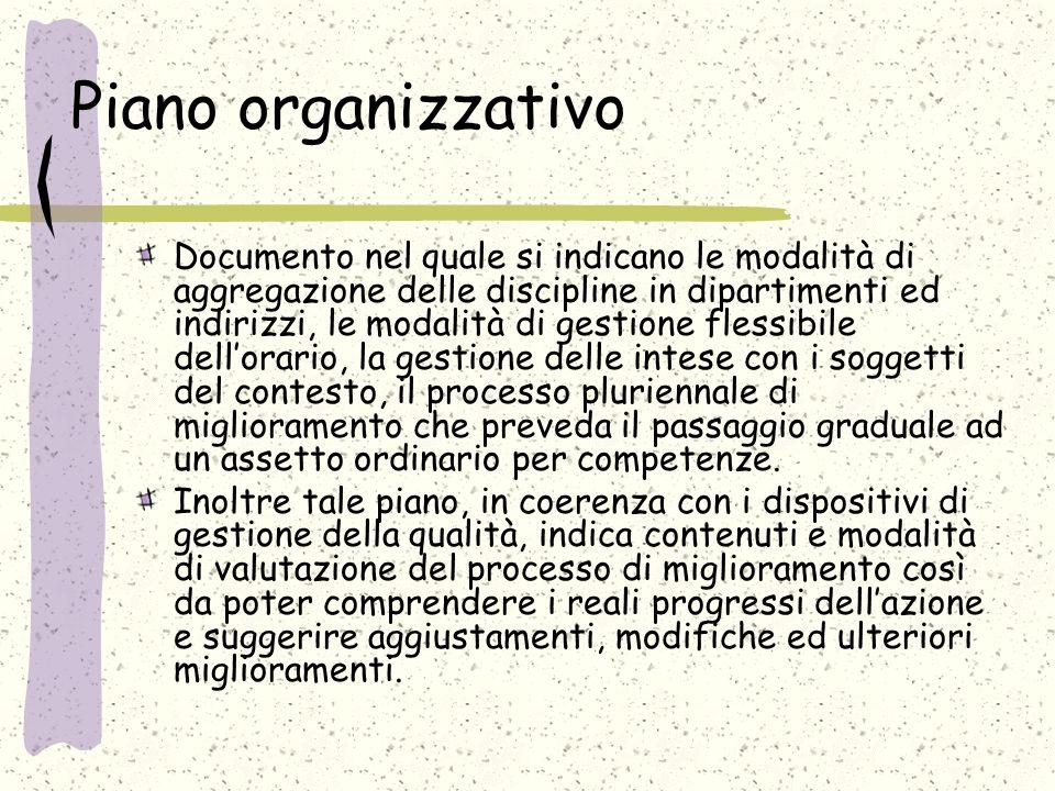 Piano organizzativo Documento nel quale si indicano le modalità di aggregazione delle discipline in dipartimenti ed indirizzi, le modalità di gestione