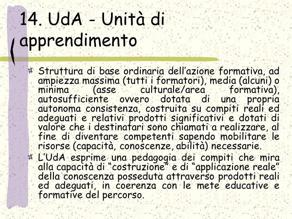 14. UdA - Unità di apprendimento Struttura di base ordinaria dellazione formativa, ad ampiezza massima (tutti i formatori), media (alcuni) o minima (a