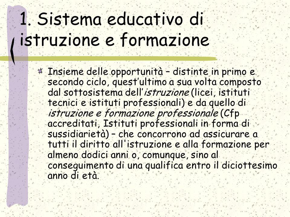 1. Sistema educativo di istruzione e formazione Insieme delle opportunità – distinte in primo e secondo ciclo, questultimo a sua volta composto dal so
