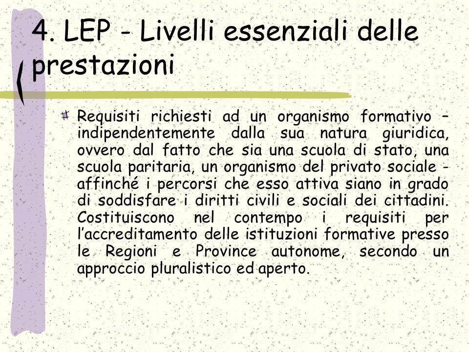 4. LEP - Livelli essenziali delle prestazioni Requisiti richiesti ad un organismo formativo – indipendentemente dalla sua natura giuridica, ovvero dal