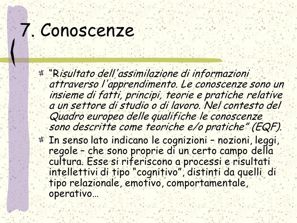 7. Conoscenze Risultato dell'assimilazione di informazioni attraverso l'apprendimento. Le conoscenze sono un insieme di fatti, principi, teorie e prat