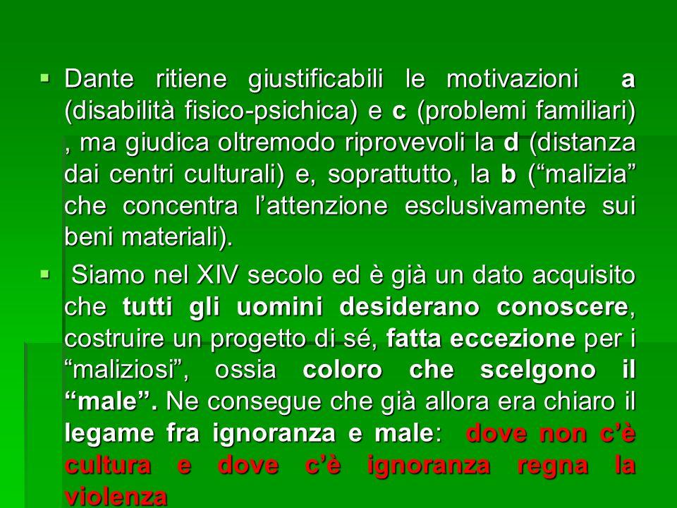 Dante ritiene giustificabili le motivazioni a (disabilità fisico-psichica) e c (problemi familiari), ma giudica oltremodo riprovevoli la d (distanza dai centri culturali) e, soprattutto, la b (malizia che concentra lattenzione esclusivamente sui beni materiali).