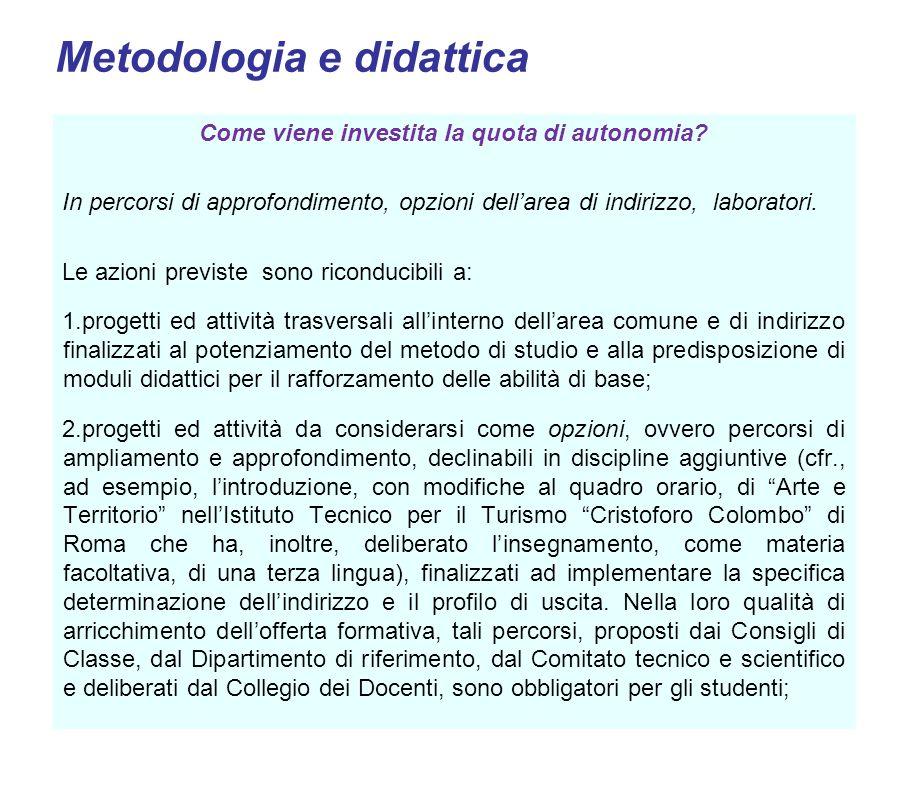 Metodologia e didattica Come viene investita la quota di autonomia? In percorsi di approfondimento, opzioni dellarea di indirizzo, laboratori. Le azio
