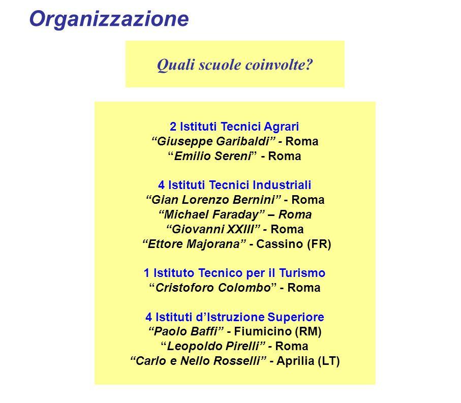 Organizzazione Quali scuole coinvolte? 2 Istituti Tecnici Agrari Giuseppe Garibaldi - Roma Emilio Sereni - Roma 4 Istituti Tecnici Industriali Gian Lo