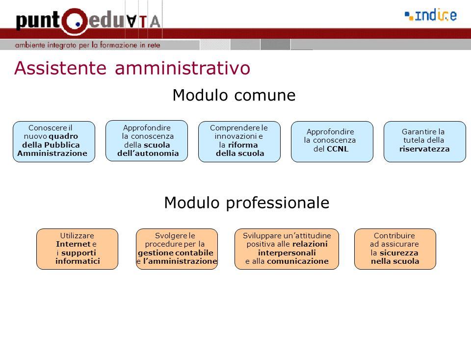 Iniziativa di formazione rivolta a tutto il personale amministrativo, tecnico e ausiliario attualmente in servizio nella scuola.