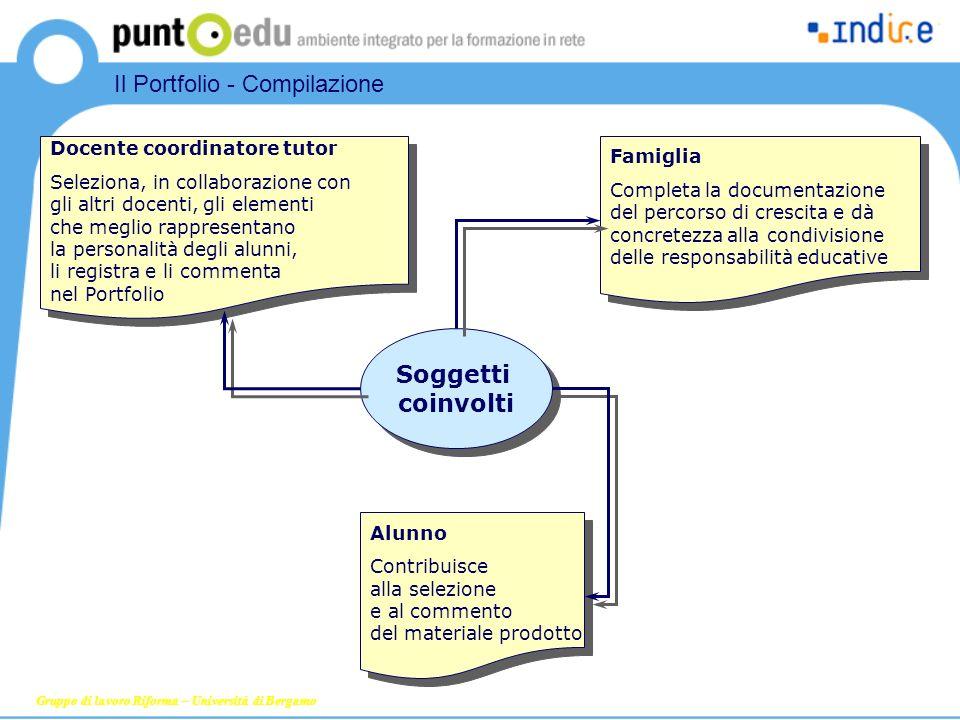 Alunno Contribuisce alla selezione e al commento del materiale prodotto Alunno Contribuisce alla selezione e al commento del materiale prodotto Famigl