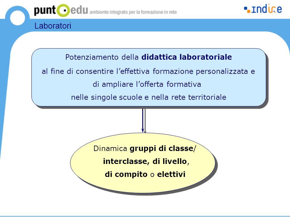 Laboratori Dinamica gruppi di classe/ interclasse, di livello, di compito o elettivi Potenziamento della didattica laboratoriale al fine di consentire
