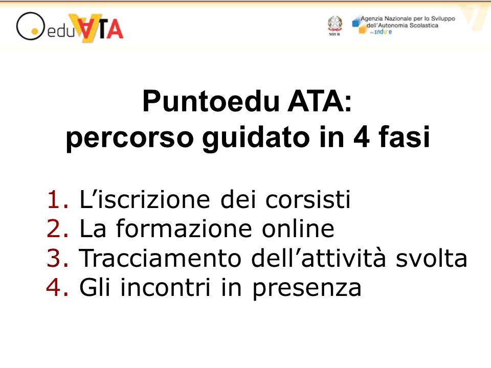 Puntoedu ATA: percorso guidato in 4 fasi 1. Liscrizione dei corsisti 2. La formazione online 3. Tracciamento dellattività svolta 4. Gli incontri in pr