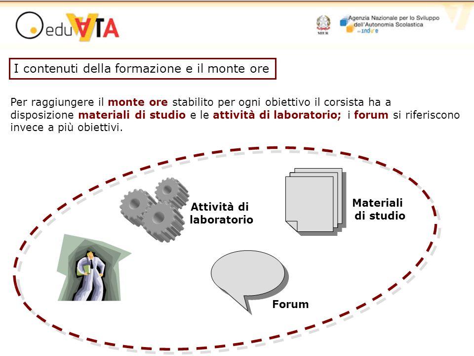 Per raggiungere il monte ore stabilito per ogni obiettivo il corsista ha a disposizione materiali di studio e le attività di laboratorio; i forum si r