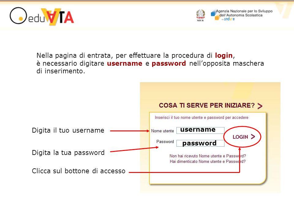 Nella pagina di entrata, per effettuare la procedura di login, è necessario digitare username e password nellopposita maschera di inserimento. Digita