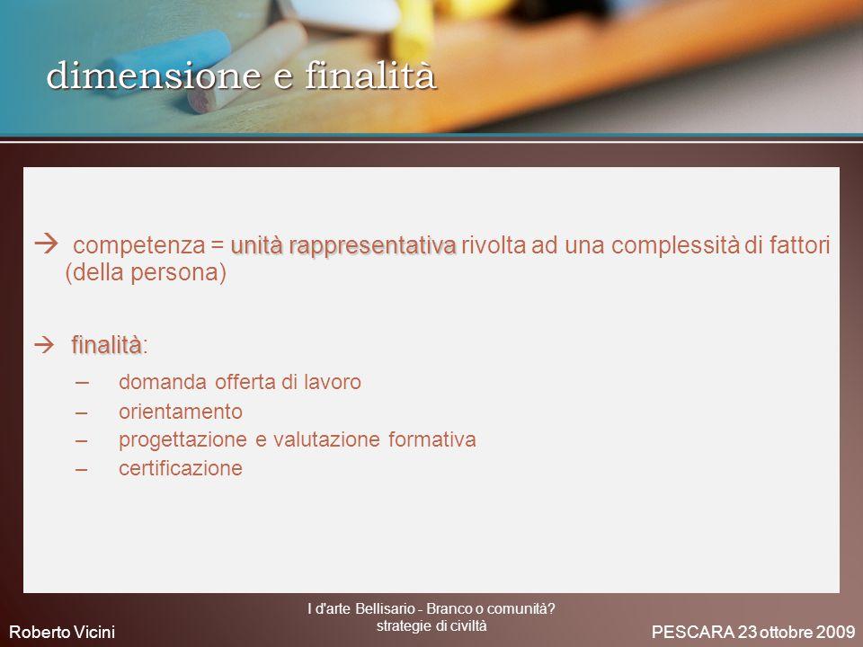 dimensione e finalità dimensione e finalità unità rappresentativa competenza = unità rappresentativa rivolta ad una complessità di fattori (della pers
