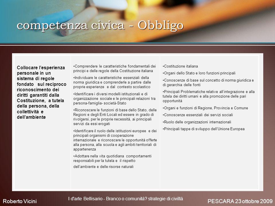 competenza civica - Obbligo Collocare lesperienza personale in un sistema di regole fondato sul reciproco riconoscimento dei diritti garantiti dalla C