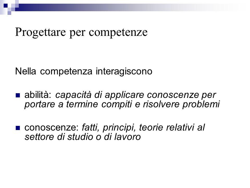 Progettare per competenze Nella competenza interagiscono abilità: capacità di applicare conoscenze per portare a termine compiti e risolvere problemi
