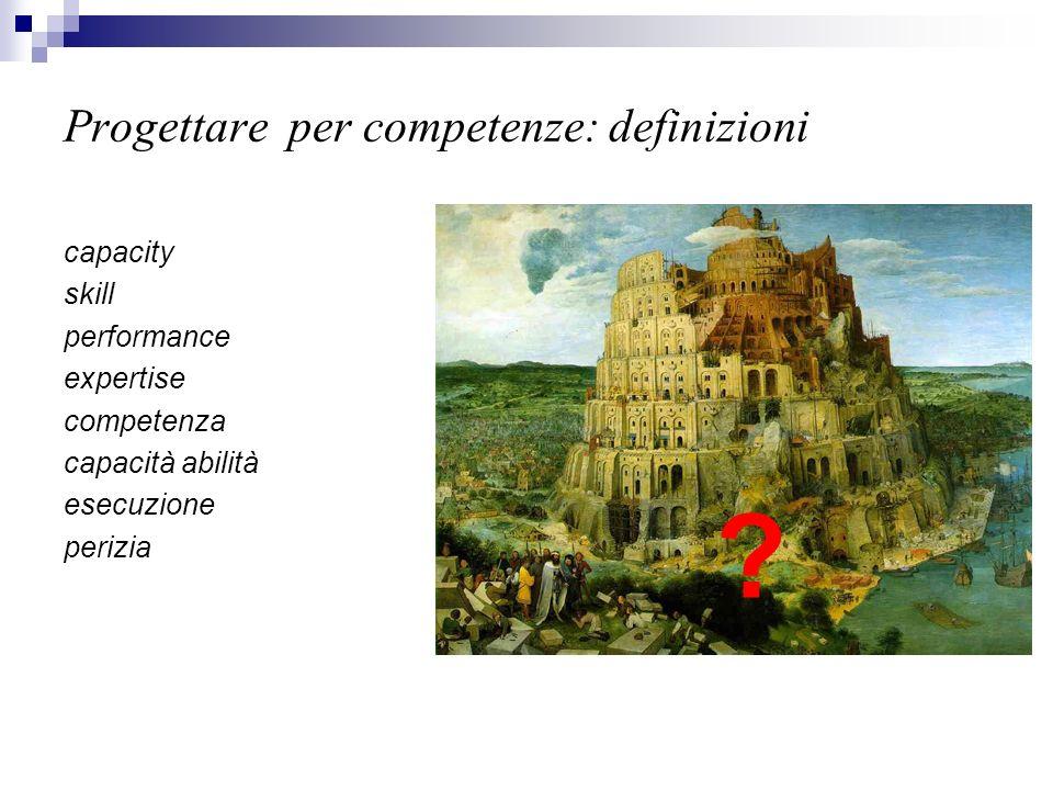 Progettare per competenze: definizioni capacity skill performance expertise competenza capacità abilità esecuzione perizia ?